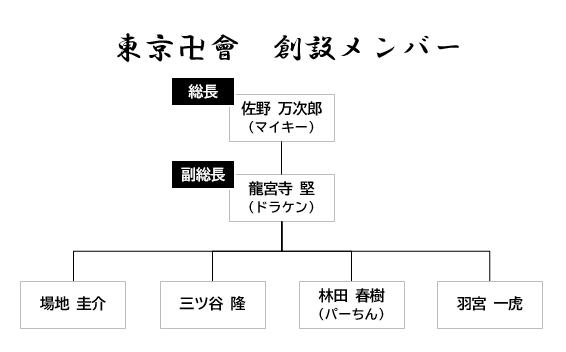 東京卍會創設メンバー